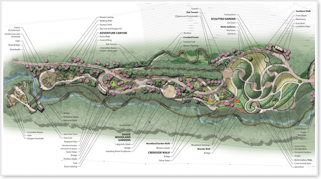 Red Butte Garden Conservation Garden Master Plan